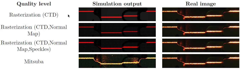 KIT - Computergrafik - Publikationen - Image formation
