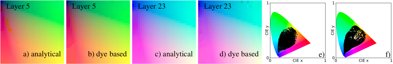 Improving Spectral Upsampling with Fluorescence