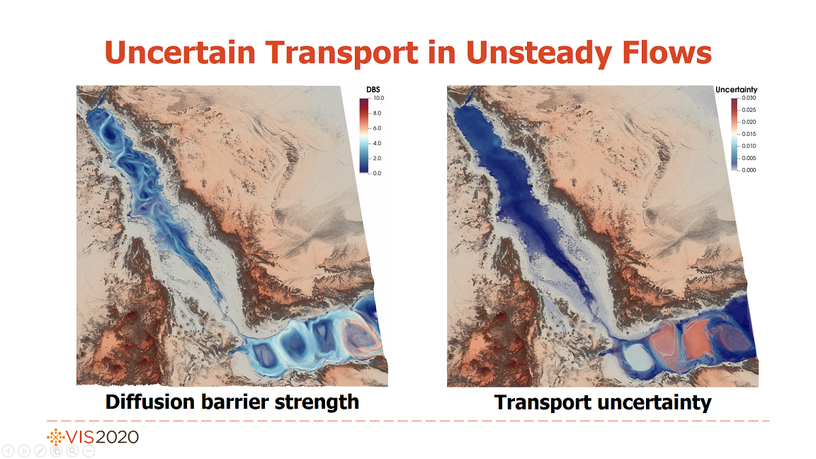 Uncertain Transport in Unsteady Flows